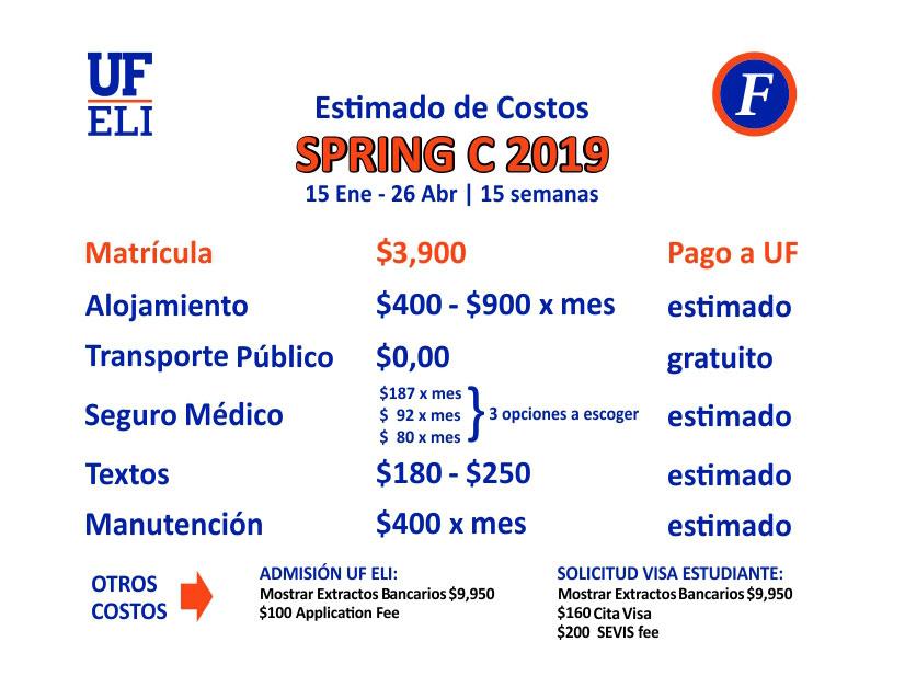 Spring C 2019 - Estudia En Florida