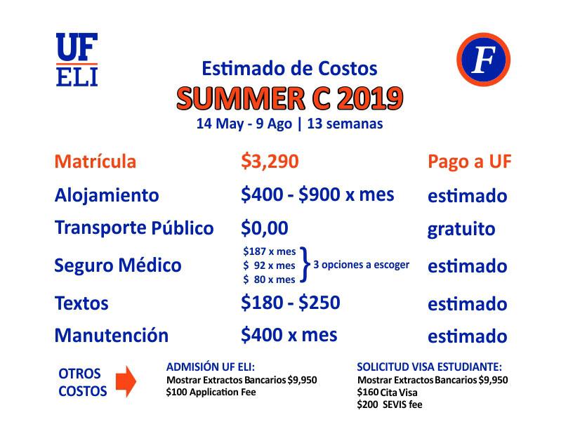 Summer C 2019 - Estudia En Florida