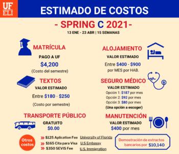 COSTOS UF ELI SPRIN C 2021