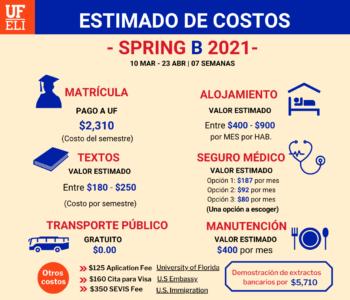 SPRING B ESTIMADO DE COSTOS EEF