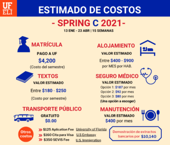 SPRING C ESTIMADO DE COSTOS EEF