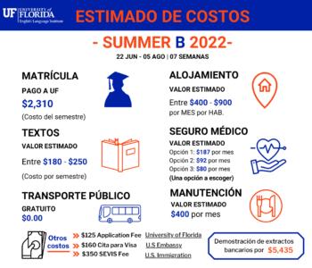 SUMMER B 2022 ESTIMADO DE COSTOS EEF